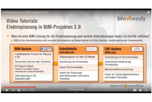 Video: <br>Elektroplanung in BIM-Projekten 2.0